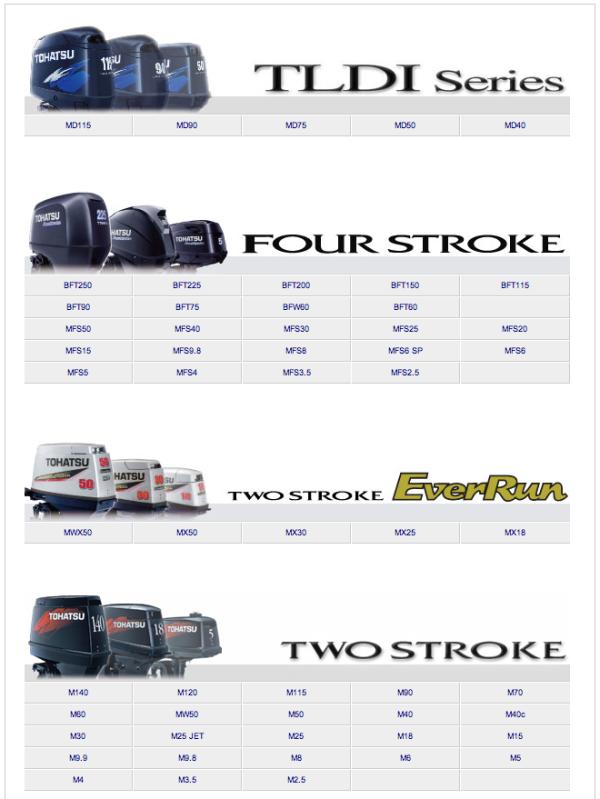 tohatsu-marine-products