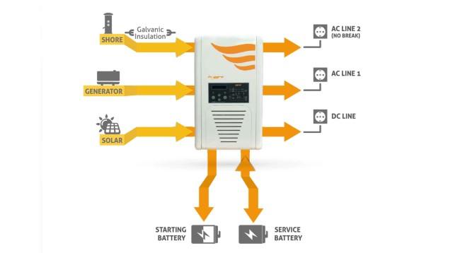 coelmo-integra-650x358